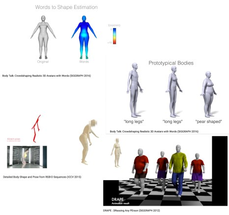 Body forms and movement without a 3D scanner